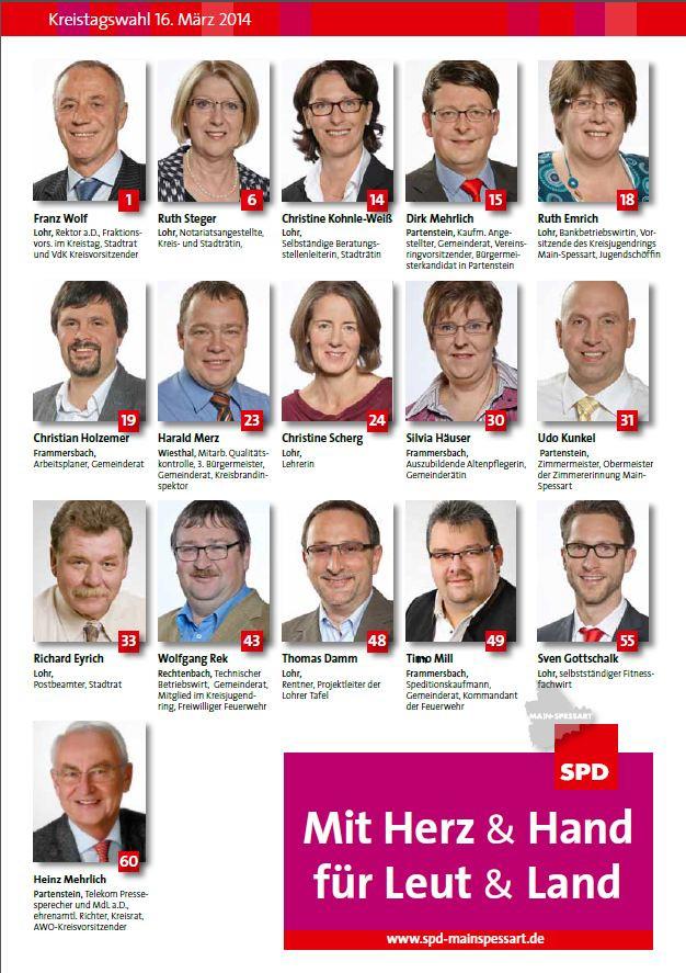 Kreistagskandidaten aus dem Altlandkreis Lohr